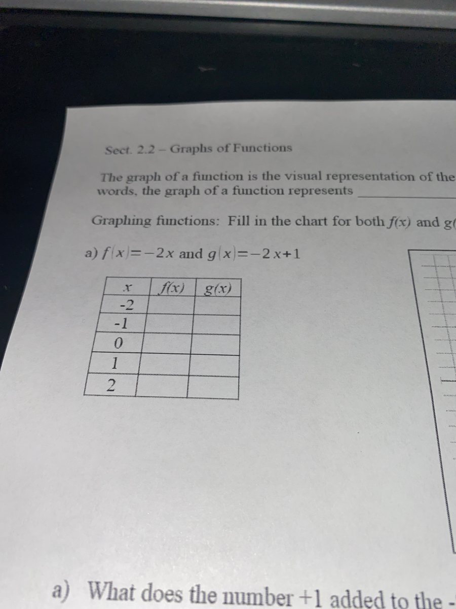 Answered: Graphing Functions: Fill In The Chart… | Bartleby