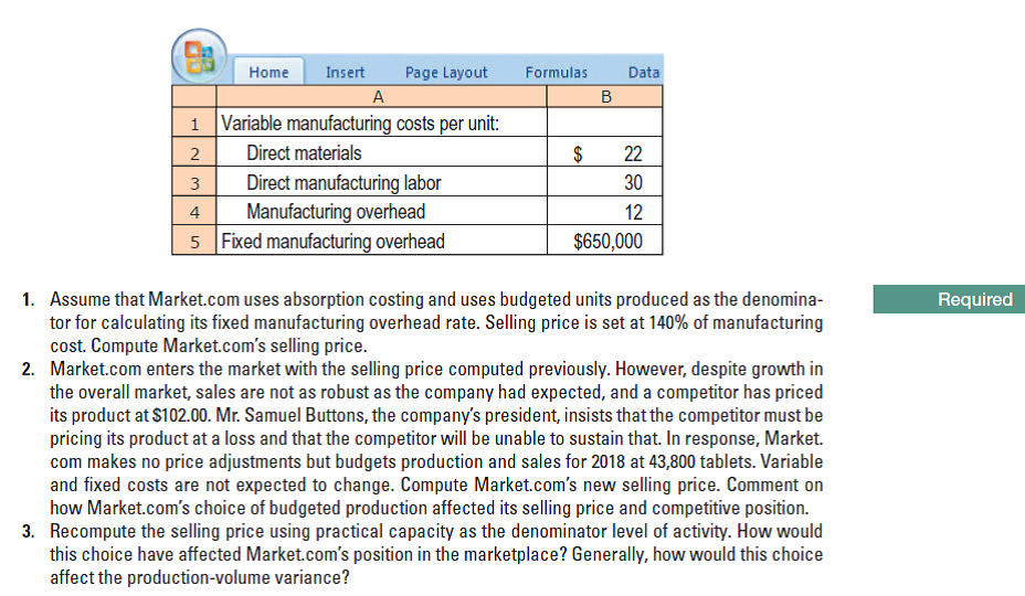 Insert Page Layout Formulas Data Home A Variable manufacturing costs per unit: Direct materials 22 2 Direct manufacturing labor Manufacturing overhead 5 Fixed manufacturing overhead 30 3 12 $650,000 1. Assume that Market.com uses absorption costing and uses budgeted units produced as the denomina- tor for calculating its fixed manufacturing overhead rate. Selling price is set at 140% of manufacturing cost. Compute Market.com's selling price. 2. Market.com enters the market with the selling price computed previously. However, despite growth in the overall market, sales are not as robust as the company had expected, and a competitor has priced its product at $102.00. Mr. Samuel Buttons, the company's president, insists that the competitor must be pricing its product at a loss and that the competitor will be unable to sustain that. In response, Market. com makes no price adjustments but budgets production and sales for 2018 at 43,800 tablets. Variable and fixed costs are not expected to change. Compute Market.com's new selling price. Comment on how Market.com's choice of budgeted production affected its selling price and competitive position. 3. Recompute the selling price using practical capacity as the denominator level of activity. How would this choice have affected Market.com's position in the marketplace? Generally, how would this choice affect the production-volume variance? Required