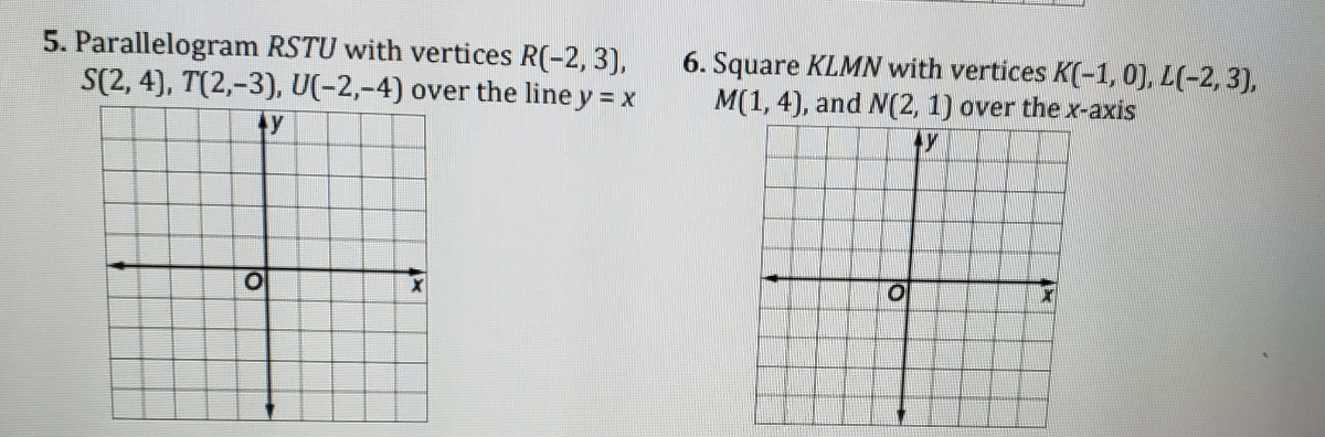 Answered: 5. Parallelogram RSTU with vertices… | bartleby