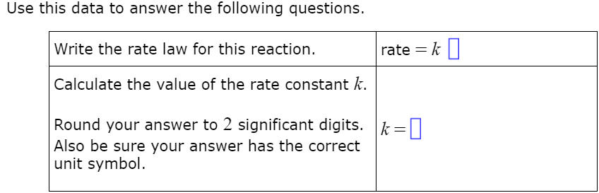 Use this data to answer the following questions. Write the rate law for this reaction rate Calculate the value of the rate constant k. Round your answer to 2 significant digits. k= Also be sure your answer has the correct unit symbol