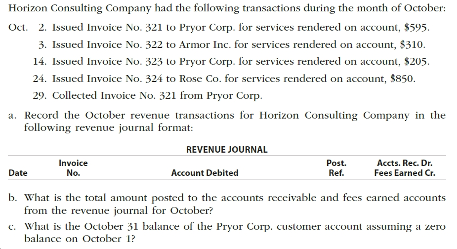 Horizon Consulting Company had the following transactions during the month of October: Oct. 2. Issued Invoice No. 321 to Pryor Corp. for services rendered on account, $595. 3. Issued Invoice No. 322 to Armor Inc. for services rendered on account, $310. 14. Issued Invoice No. 323 to Pryor Corp. for services rendered on account, $205. 24. Issued Invoice No. 324 to Rose Co. for services rendered on account, $850. 29. Collected Invoice No. 321 from Pryor Corp. a. Record the October revenue transactions for Horizon Consulting Company in the following revenue journal format: REVENUE JOURNAL Invoice Post. Ref. Accts. Rec. Dr. Fees Earned Cr. Date No. Account Debited b. What is the total amount posted to the accounts receivable and fees earned accounts from the revenue journal for October? c. What is the October 31 balance of the Pryor Corp. customer account assuming a zero balance on October 1?