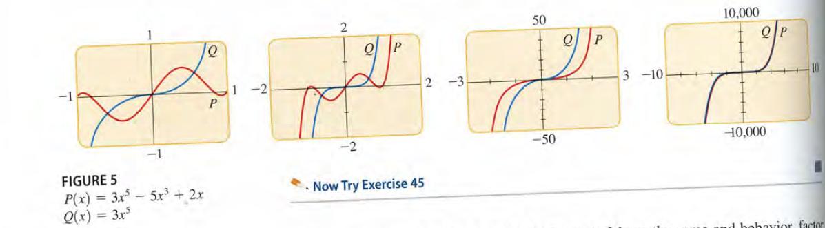 50 10,000 2 -3 3 -10 10 -1 -2 -50 10,000 FIGURE 5 Now Try Exercise 45 P(x) = 3x – 5x³ + 2x Q(x) = 3x d bohavior factor