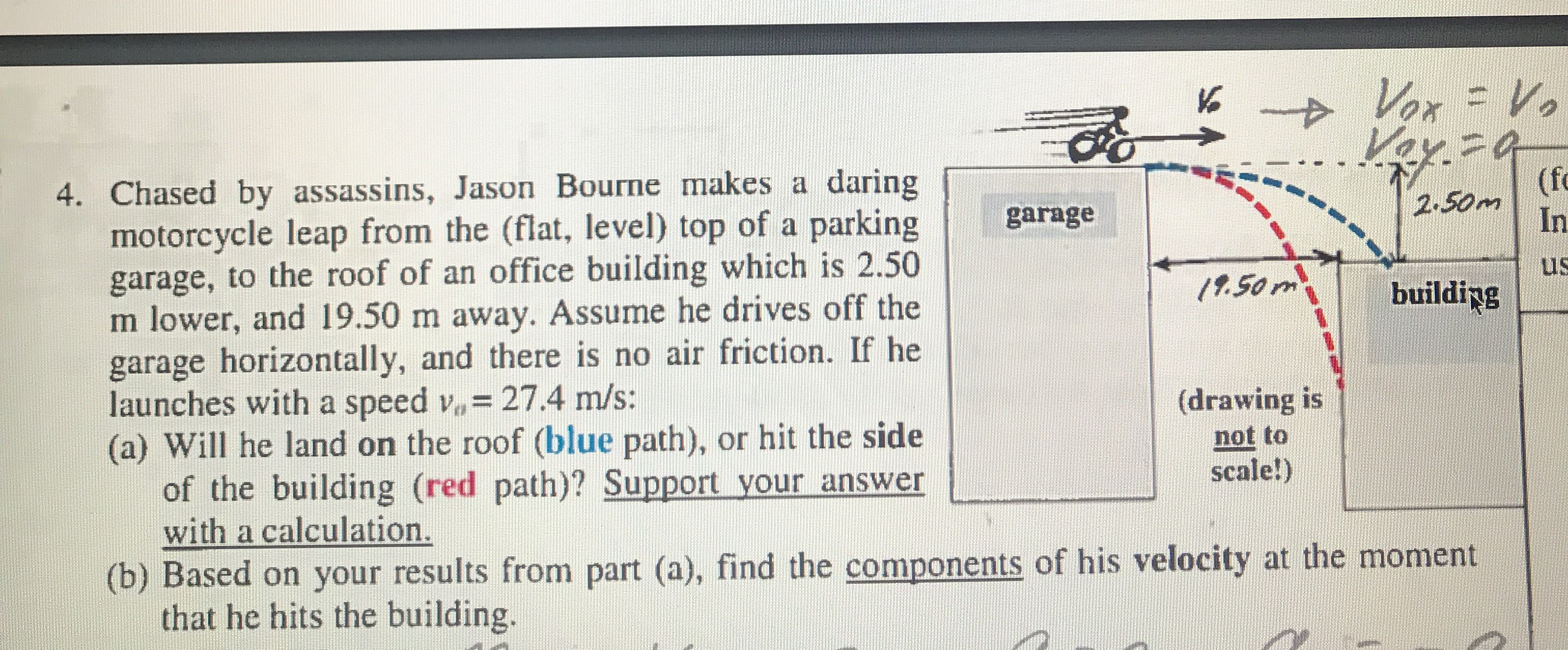 Vox = Vo Vay =a 4. Chased by assassins, Jason Bourne makes a daring motorcycle leap from the (flat, level) top of a parking garage, to the roof of an office building which is 2.50 m lower, and 19.50 m away. Assume he drives off the garage horizontally, and there is no air friction. If he launches with a speed v= 27.4 m/s: (a) Will he land on the roof (blue path), or hit the side of the building (red path)? Support your answer with a calculation. (b) Based on your results from part (a), find the components of his velocity at the moment that he hits the building. (fc 2.50m In b.29 garage us 19.50m buildigg (drawing is not to scale!)