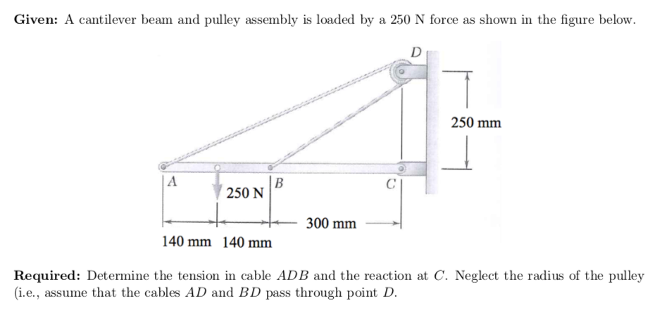 Given: A cantilever beam and pulley assembly is loaded by a 250 N force as shown in the figure below. 250 mm | A 250 N 300 mm 140 mm 140 mm Required: Determine the tension in cable ADB and the reaction at C. Neglect the radius of the pulley (i.e., assume that the cables AD and BD pass through point D.