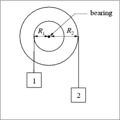 bearing 1 2
