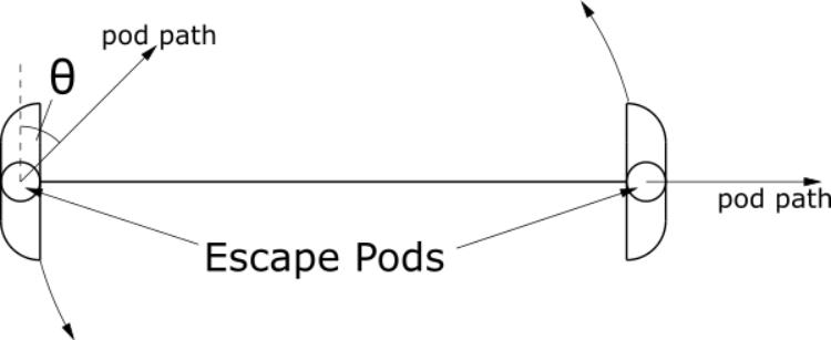 pod path pod path Escape Pods