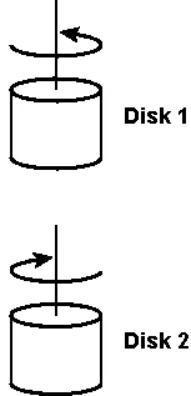 Disk 1 Disk 2