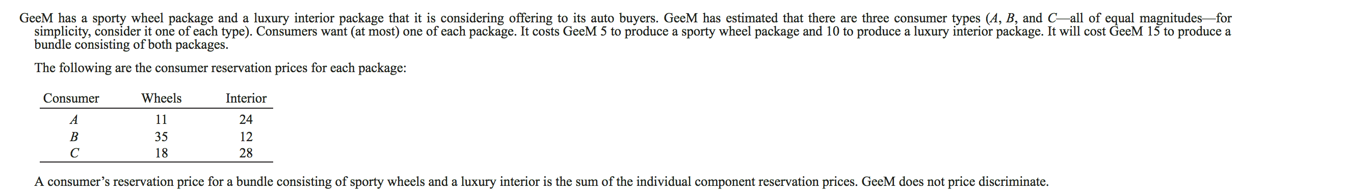 GeeM has a sporty wheel package and a luxury interior package that it is considering offering to its auto buyers. GeeM has estimated that there are three consumer types (A, B, and C-all of equal magnitudes--for simplicity, consider it one of each type). Consumers want (at most) one of each package. It costs GeeM 5 to produce a sporty wheel package and 10 to produce a luxury interior package. It will cost GeeM 15 to produce a bundle consisting of both packages. The following are the consumer reservation prices for each package: Wheels Consumer Interior A 11 24 В 35 12 С 18 28 A consumer's reservation price for a bundle consisting of sporty wheels and a luxury interior is the sum of the individual component reservation prices. GeeM does not price discriminate