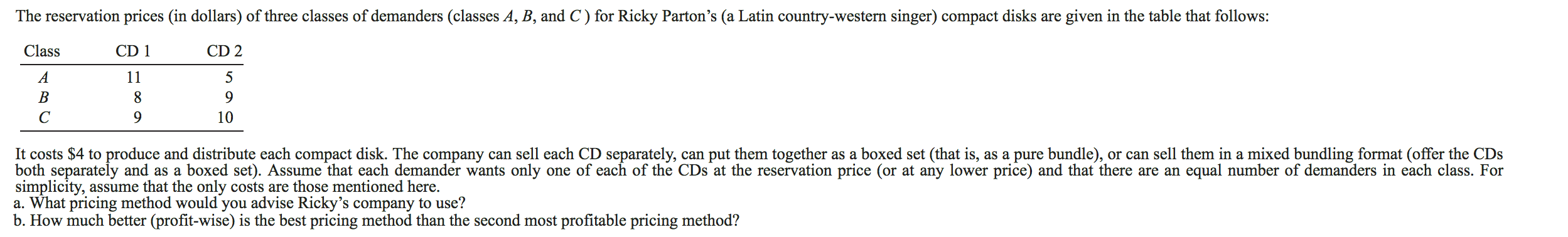 The reservation prices (in dollars) of three classes of demanders (classes A, B, and C) for Ricky Parton's (a Latin country-western singer) compact disks are given in the table that follows: Class CD 1 CD 2 А 11 5 В С 10 It costs $4 to produce and distribute each compact disk. The company can sell each CD separately, can put them together as a boxed set (that is, as a pure bundle), or can sell them in a mixed bundling format (offer the CDs both separately and as a boxed set). Assume that each demander wants only one of each of the CDs at the reservation price (or at any lower price) and that there are an equal number of demanders in each class. For simplicity, assume that the only costs are those mentioned here a. What pricing method would you advise Ricky's company to use? b. How much better (profit-wise) is the best pricing method than the second most profitable pricing method?