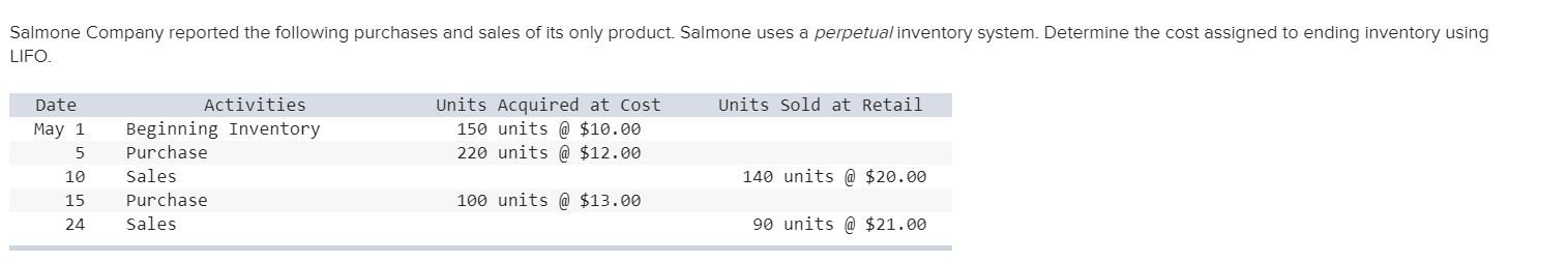 Salmone Company reported the following purchases and sales of its only product. Salmone uses a perpetual inventory system. Determine the cost assigned to ending inventory using LIFO. Units Sold at Retail Activities Units Acquired at Cost 150 units @ $10.00 220 units @ $12.00 Date Beginning Inventory May 1 Purchase 5 140 units @$20.00 Sales 10 100 units @ $13.00 Purchase 15 Sales 90 units@ $21.00
