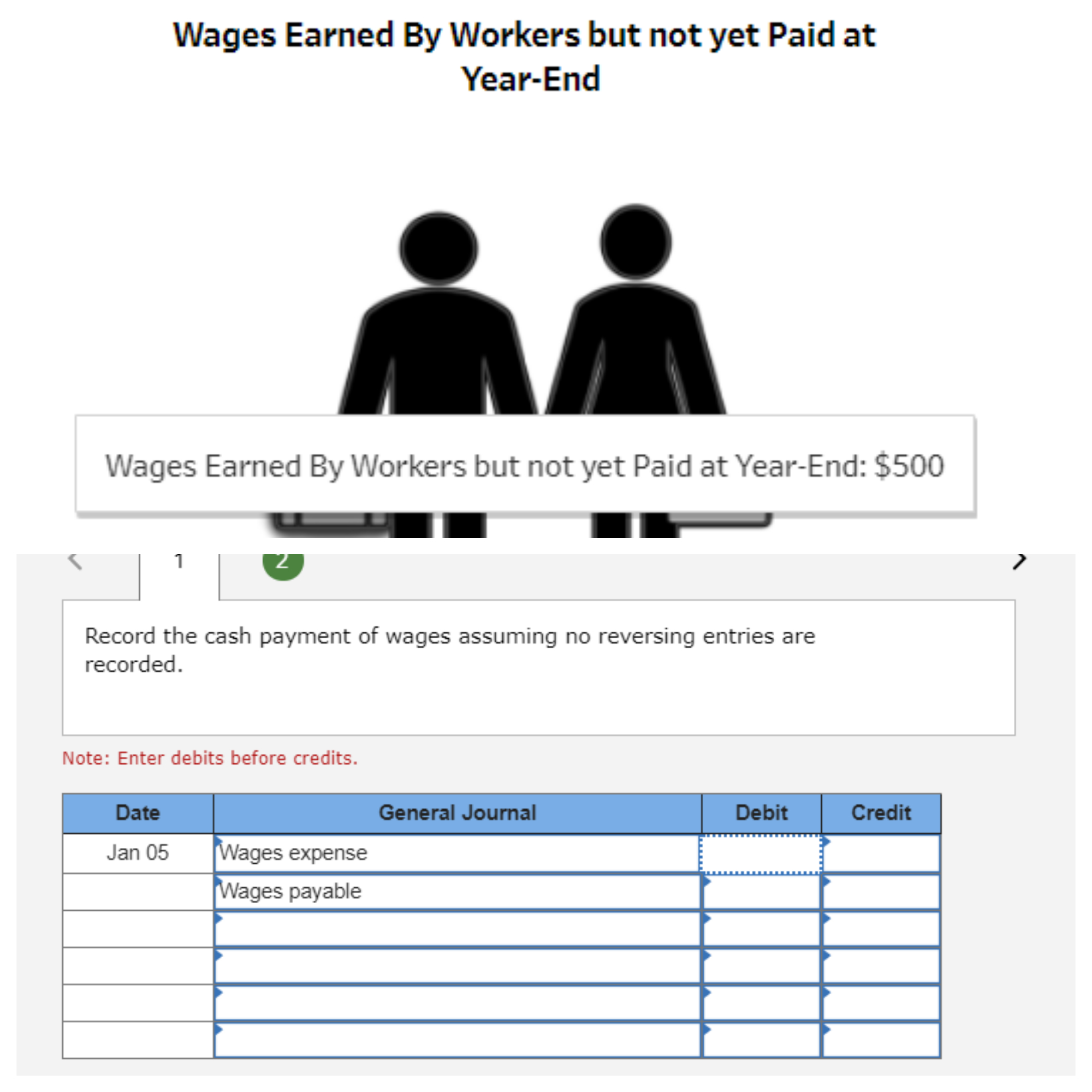 Wages Earned By Workers but not yet Paid at Year-End Wages Earned By Workers but not yet Paid at Year-End: $500 1 Record the cash payment of wages assuming no reversing entries are recorded Note: Enter debits before credits. Date General Journal Debit Credit Wages expense Wages payable Jan 05