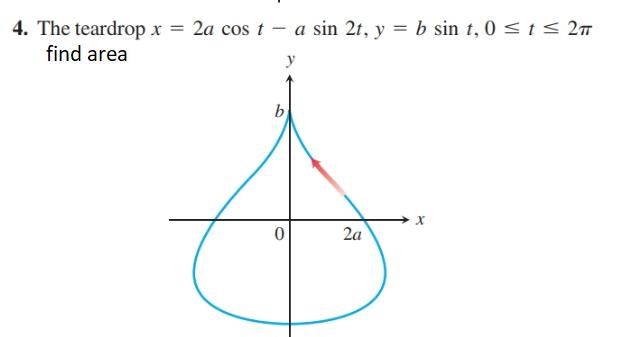 4. The teardrop x = 2a cos t – a sin 2t, y = b sin t, 0 < t < 27 find area y 2a