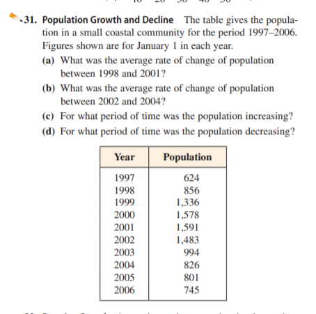 31. Population Growth and Decline The table gives the popula- tion in a small coastal community for the period 1997–2006. Figures shown are for January 1 in each year. (a) What was the average rate of change of population between 1998 and 2001? (b) What was the average rate of change of population between 2002 and 2004? (c) For what period of time was the population increasing? (d) For what period of time was the population decreasing? Year Population 1997 1998 1999 624 856 1,336 1,578 1,591 1,483 2000 2001 2002 2003 994 2004 826 2005 801 2006 745