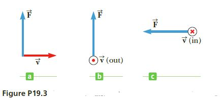 (x v (in) (out) Figure P19.3