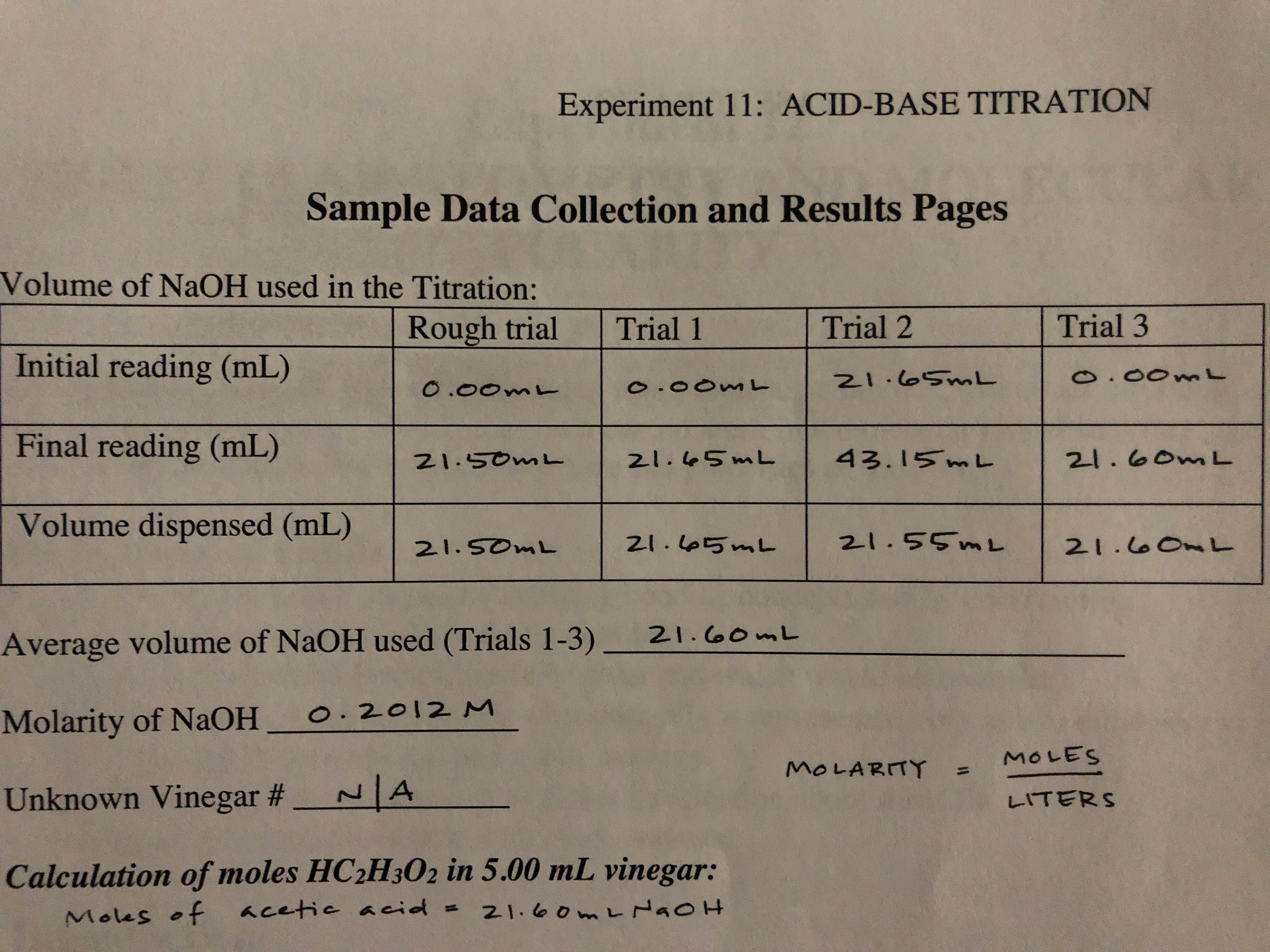 Experiment 11: ACID-BASE TITRATION Sample Data Collection and Results Pages Volume of NaOH used in the Titration: Trial 3 Rough trial Trial 2 Trial 1 Initial reading (mL) o.00mL 21.0SML O .0om o.00ML Final reading (mL) 43.15 mL 2l.6om L z1.45ML Z1.50ML Volume dispensed (mL) 21.55ML 21.Lo5mL 21.6OnL 21.SOML 21.OomL Average volume of NAOH used (Trials 1-3) O.2012 M Molarity of NaOH MOLES MOLARITY N A Unknown Vinegar # LITERS Calculation of moles HC2H302 in 5.00 mL vinegar: 21.6om L NaoH Moles of cetie acid