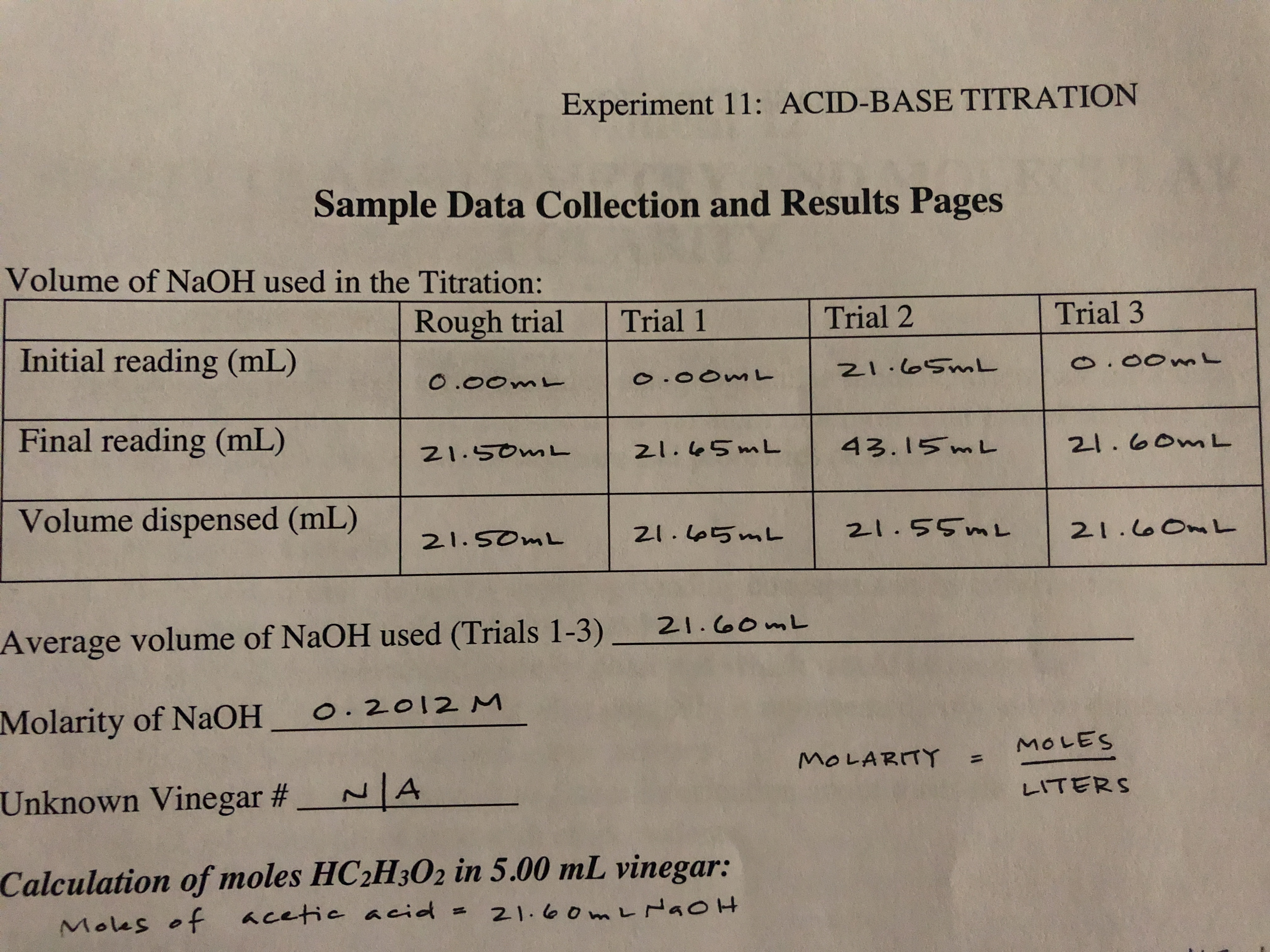 Experiment 11: ACID-BASE TITRATION Sample Data Collection and Results Pages Volume of NaOH used in the Titration: Rough trial Trial 3 Trial 1 Trial 2 Initial reading (mL) o.00mL Z1.0SmL O .0om o.00ML Final reading (mL) 43.15 mL Z1.50mL 21.6om L z1.45ML Volume dispensed (mL) 21.55ML ZI. L5mL 21.5OML 21.o0OmL 21.6omL Average volume of NaOH used (Trials 1-3) O. 2012 M Molarity of NaOH MOLES MOLARITY = Unknown Vinegar #_N A LITERS Calculation of moles HC2H3O2 in 5.00 mL vinegar: acetie acid =21. o om Ha0H Moles of