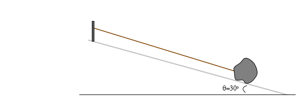0=30°