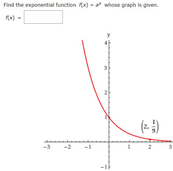 ax whose graph is given. Find the exponential function f(x) f(x) y 2, -3 -2 -1 -1 3. 2. 2.