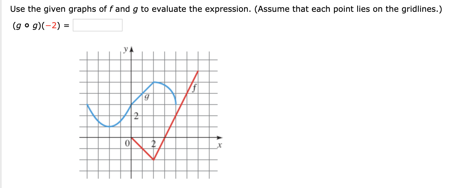 Use the given graphs of fand g to evaluate the expression. (Assume that each point lies on the gridlines.) (g o g)-2) = 2 2