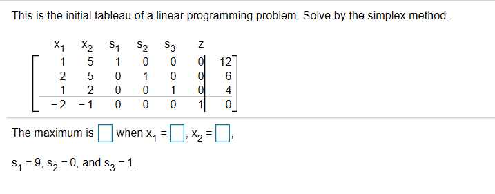 This is the initial tableau of a linear programming problem. Solve by the simplex method. X1 X2 S1 S2 S3 Z 12 1 5 1 0 0 2 5 0 0 6 0 1 2 0 0 1 4 -2 -1 0 0 0 0 when X The maximum is X2 1 S- 9, S2 0, and s