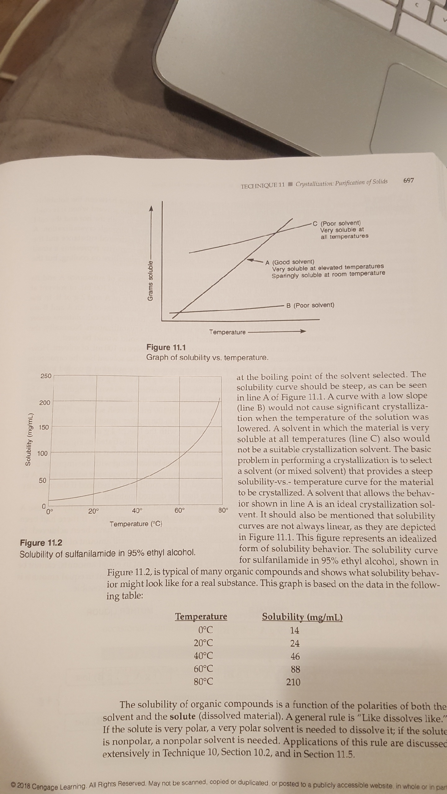"""V 697 Crystallization: Purification of Solids TECHNIQUE 11 C (Poor solvent) Very soluble at all temperatures A (Good solvent) Very soluble at elevated temperatures Sparingly soluble at room temperatu re B (Poor solvent) Temperature Figure 11.1 Graph of solubility vs. temperature. at the boiling point of the solvent selected. The as can be seen 250 solubility curve should be steep, in line A of Figure 11.1. A curve with a low slope significant crystalliza- tion when the temperature of the solution was lowered. A solvent in which the material is very soluble at all temperatures (line C) also would not be a suitable crystallization solvent. The basic problem in performing a crystallization is to select a solvent (or mixed solvent) that provides a steep solubility-vs.- temperature curve for the material to be crystallized. A solvent that allows the behav- ior shown in line A is an ideal crystallization sol- vent. It should also be mentioned that solubility 200 (line B) would not cause 150 100 50 60° 80 40° 20° Temperature (C) curves are not always linear, they depicted in Figure 11.1. This figure represents an idealized form of solubility behavior. The solubility for sulfanilamide in 95% ethyl alcohol, shown in Figure 11.2, is typical of many organic compounds and shows what solubility behav- ior might look like for a real substance. This graph is based on the data in the follow- as are Figure 11.2 Solubility of sulfanilamide in 95% ethyl alcohol. curve ing table: Solubility (mg/mL) Temperature 0°C 14 20°C 24 40°C 46 60°C 88 80°C 210 The solubility of organic compounds is a function of the polarities of both the solvent and the solute (dissolved material). A general rule is """"Like dissolves like."""" If the solute is very polar, a very polar solvent is needed to dissolve it; if the solute is nonpolar, a nonpolar solvent is needed. Applications of this rule are discussec extensively in Technique 10, Section 10.2, and in Section 11.5. canned, copied Solubility (mg/mL) Grams s"""