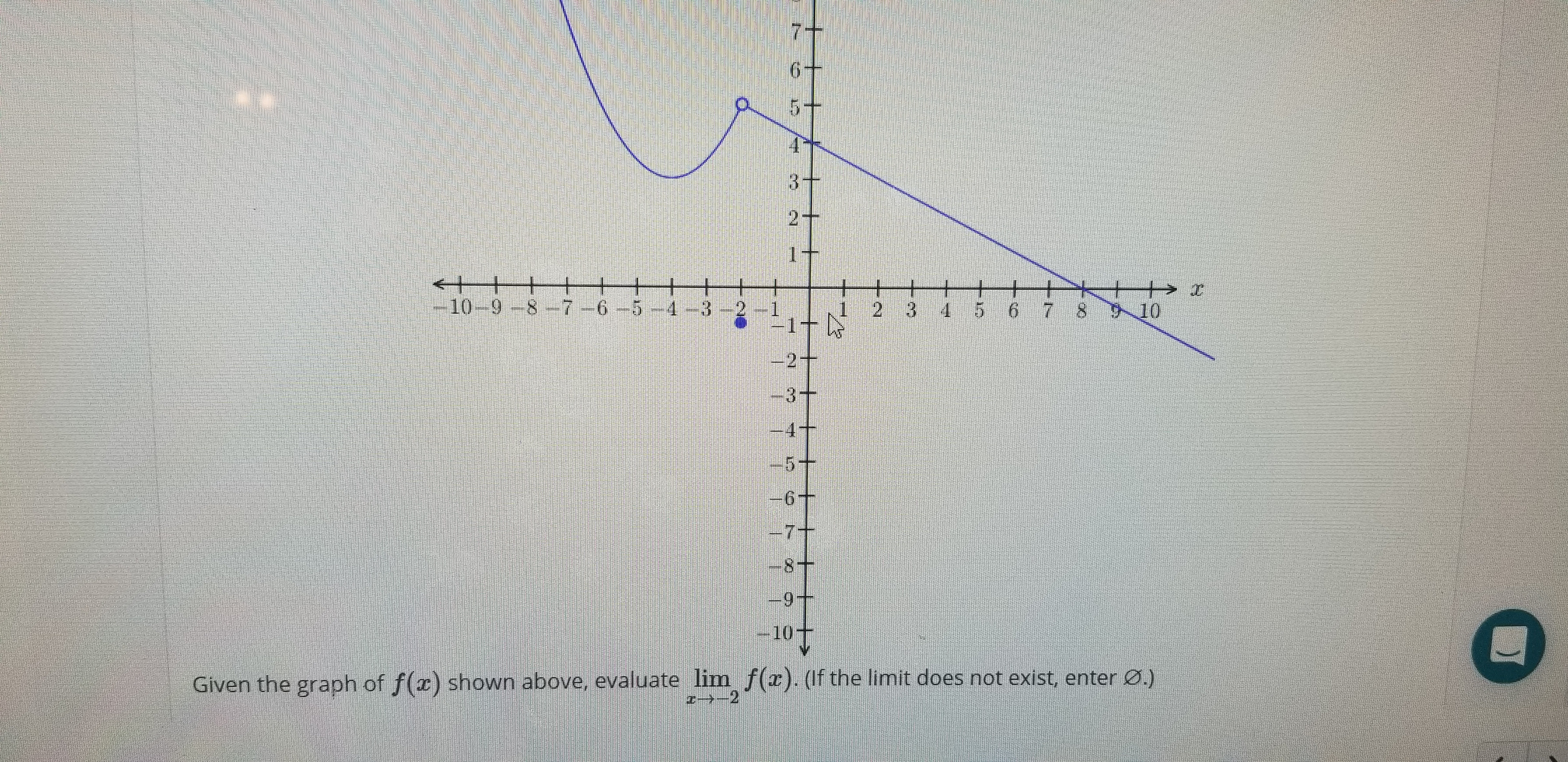 77 6 5 2T 10-9 7-6-5 4-3-2--1 1T 2 3 5 6 7 8910 2 3 4- 6T 7T 8 9 T 10 s not exist, enter 0.) Given the graph of f(x) shown above, evaluate lim f(r). (If the limit doe 2