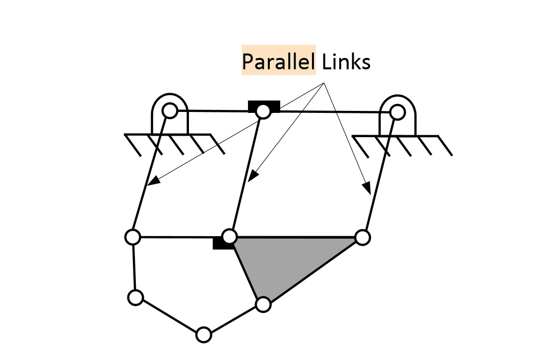 Parallel Links