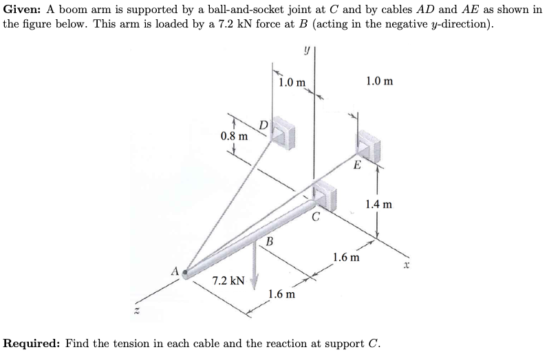 Given: A boom arm is supported by a ball-and-socket joint at C and by cables AD and AE as shown in the figure below. This arm is loaded by a 7.2 kN force at B (acting in the negative y-direction). 1.0 m 1.0 m 0.8 m 1.4 m B. 1.6 m 7.2 kN 1.6 m Required: Find the tension in each cable and the reaction at support C.