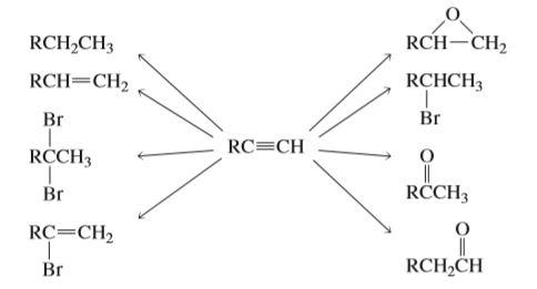 RCH-CH2 RCH2CH3 RCHCH3 RCH=CH2 Br Br RC=CH RCCH3 RÖCH3 Br RC=CH2 RCH2CH Br