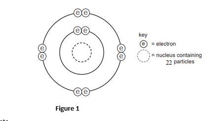 key = electron = nucleus containing 22 particles Figure 1
