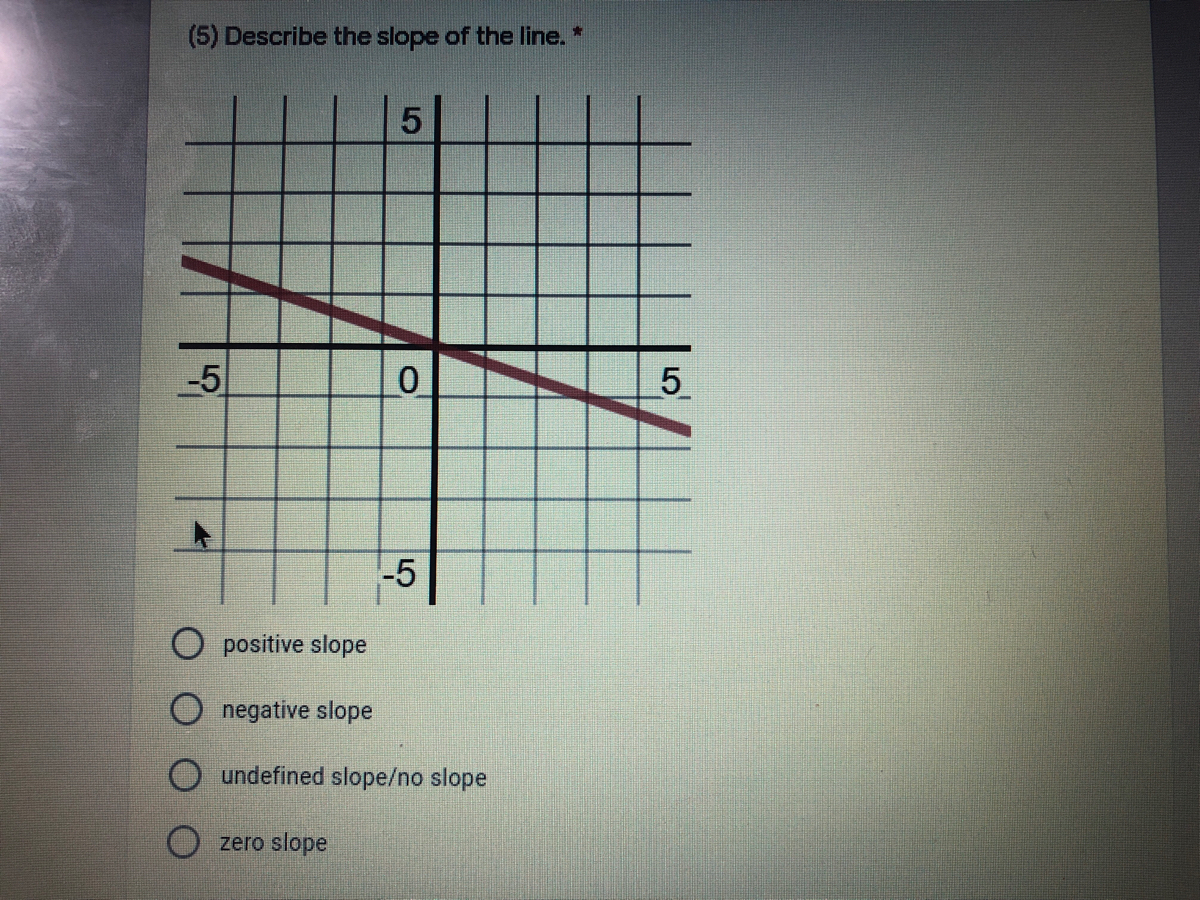 (5) Describe the slope of the line. * -5 5 -5 O positive slope O negative slope O undefined slope/no slope O zero slope 5