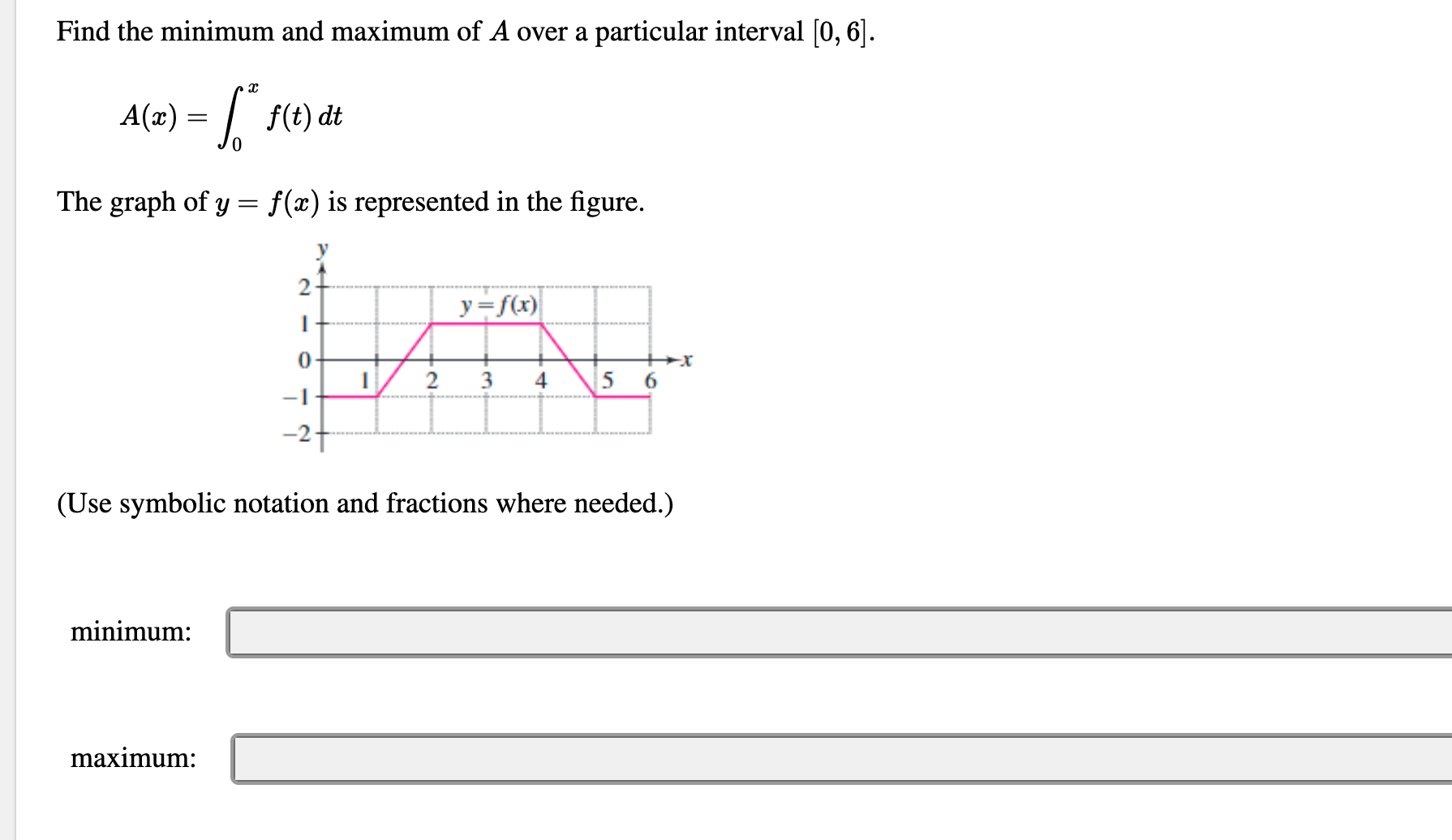 Find the minimum and maximum of A over a particular interval [0, 6]. (=) = /, f(t) dt The graph of y = f(x) is represented in the figure. y=f(x) 5 6 3 -1 -2+ (Use symbolic notation and fractions where needed.) minimum: maximum:
