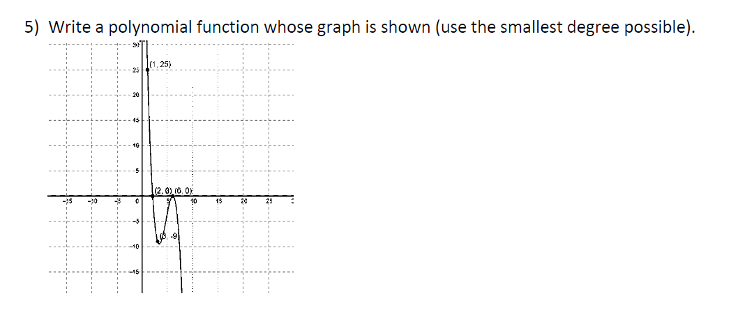 answered write a polynomial function whose graph…  bartleby