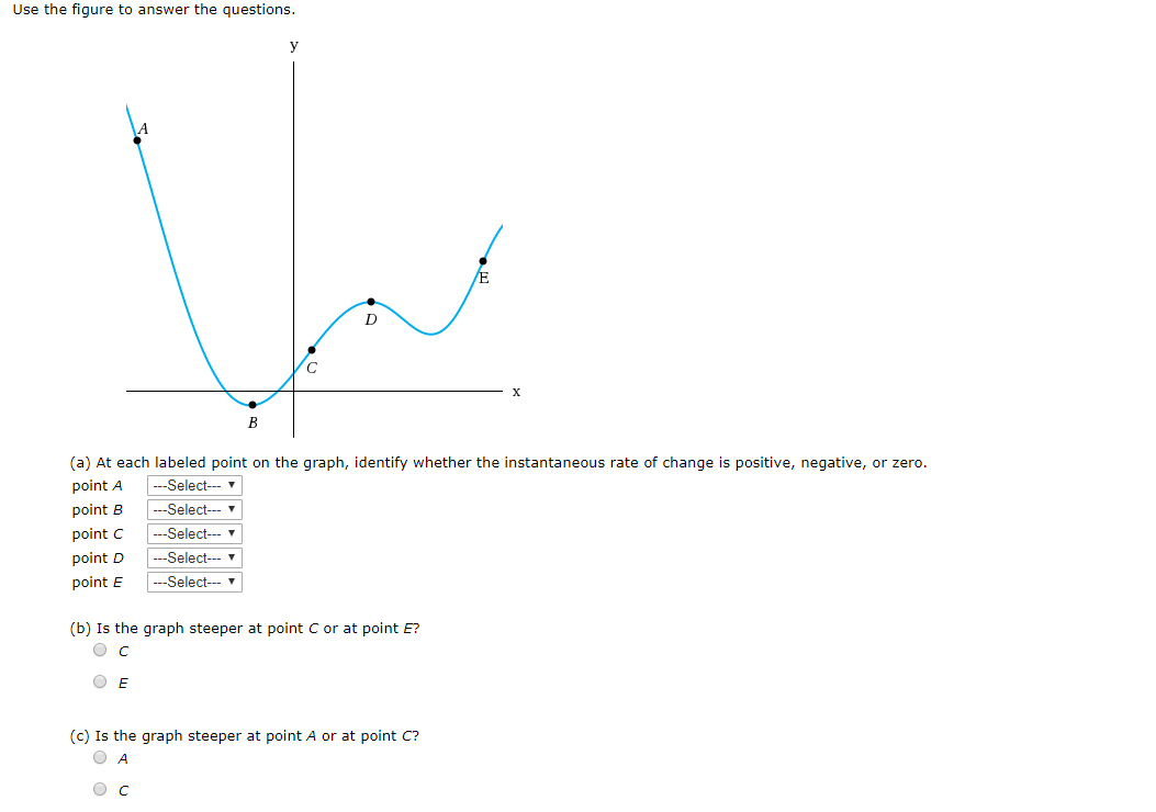 Use the figure to answer the questions y E Г В (a) At each labeled point on the graph, identify whether the instantaneous rate of change is positive, negative, or zero. Select -Select --Select point A point B point C -Select point D -Select point E (b) Is the graph steeper at point C or at point E? (c) Is the graph steeper at point A or at point C? O A C