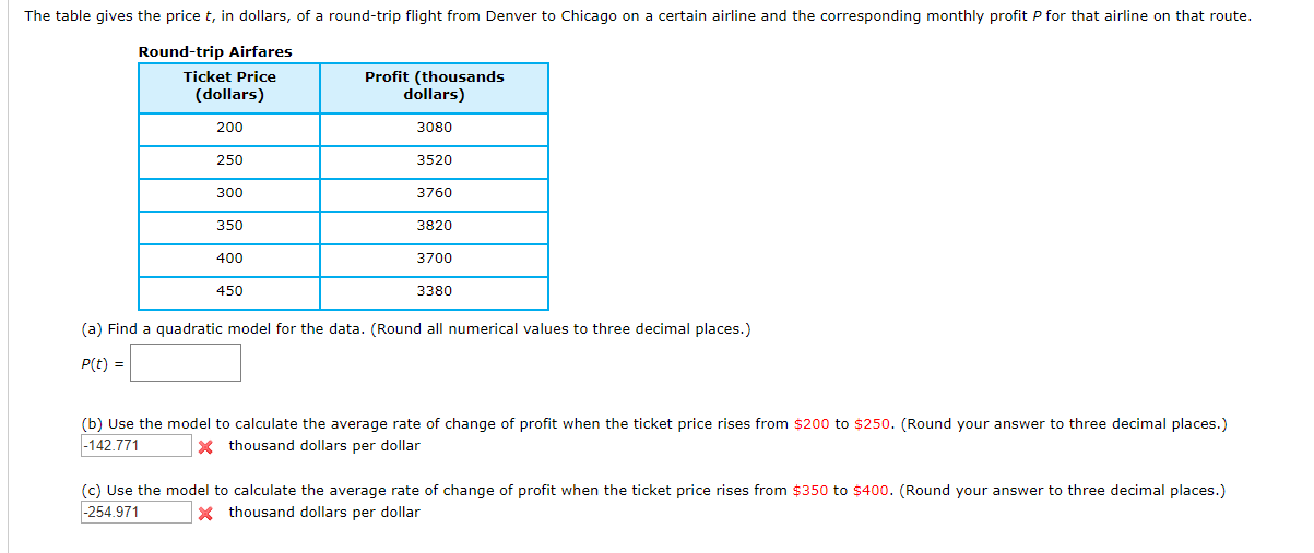 The table gives the price t, in dollars, of a round-trip flight from Denver to Chicago on a certain airline and the corresponding monthly profit P for that airline on that route. Round-trip Airfares Profit (thousands dollars) Ticket Price (dollars) 200 3080 250 3520 3760 300 350 3820 400 3700 450 3380 (a) Find a quadratic model for the data. (Round all numerical values to three decimal places.) P(t) (b) Use the model to calculate the average rate of change of profit when the ticket price rises from $200 to $250. (Round your answer to three decimal places.) -142.771 X thousand dollars per dollar (c) Use the model to calculate the average rate of change of profit when the ticket price rises from $350 to $400. (Round your answer to three decimal places.)