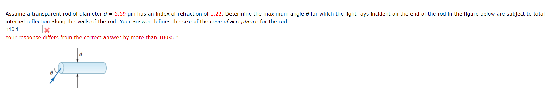 Assume a transparent rod of diameter d = 6.69 µm has an index of refraction of 1.22. Determine the maximum angle 0 for which the light rays incident on the end of the rod in the figure below are subject to total internal reflection along the walls of the rod. Your answer defines the size of the cone of acceptance for the rod. 110.1 Your response differs from the correct answer by more than 100%.°
