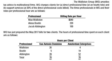 The Walliston Group (WG) provides tax advice to multinational firms. WG charges clients for (a) direct professional time (at an hourly rate) and (b) support services (at 30% of the direct professional costs billed). The three professionals in WG and their rates per professional hour are as follows: Professional Max Walliston Billing Rate per Hour S640 Alexa Boutin 220 Jacob Abbington 100 WG has just prepared the May 2017 bills for two clients. The hours of professional time spent on each client are as follows. Hours per Client Professional Walliston Amsterdam Enterprises San Antonio Dominion 26 Boutin 14 Abbington Total 39 70 52 70