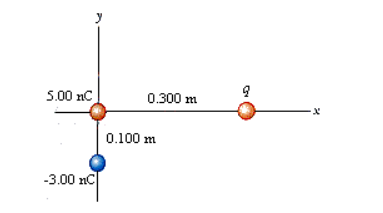 5.00 nC 0.300 m 0.100 m -3.00 nC