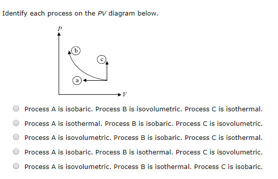 Identify each process on the PV diagram below Process A is isobaric. Process B is isovolumetric. Process C is isothermal. Process A is isothermal. Process B is isobaric. Process C is isovolumetric. Process A is isovolumetric. Process B is isobaric. Process C is isothermal Process A is isobaric. Process B is isothermal. Process C is isovolumetric. Process A is isovolumetric. Process B is isothermal. Process C is isobaric.
