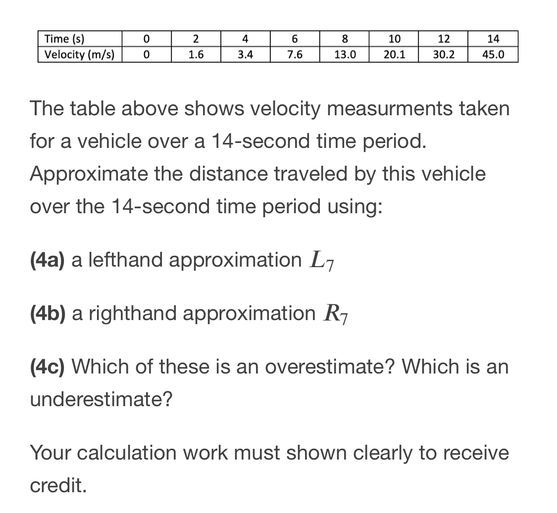 Answered: Time (s) 4 10 12 14 Velocity (m/s) 1.6… | bartleby