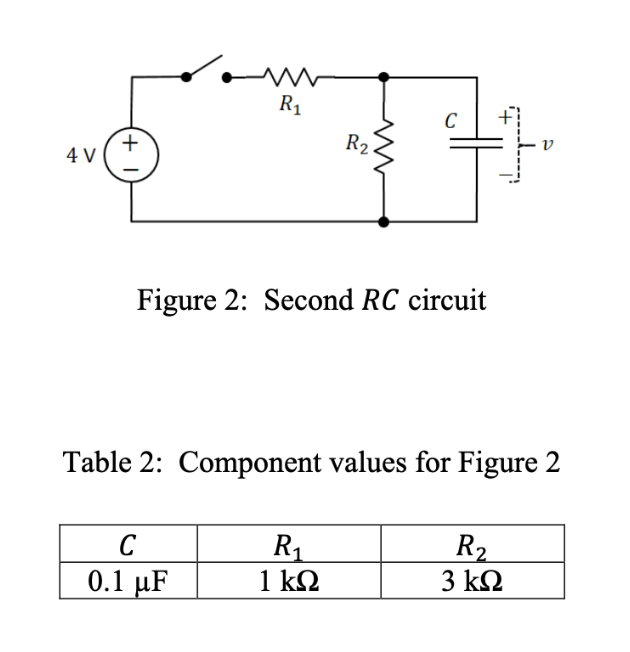 ww С R2 4 V Figure 2: Second RC circuit Table 2: Component values for Figure 2 R2 3 kΩ R1 1 k2 С 0.1 μF