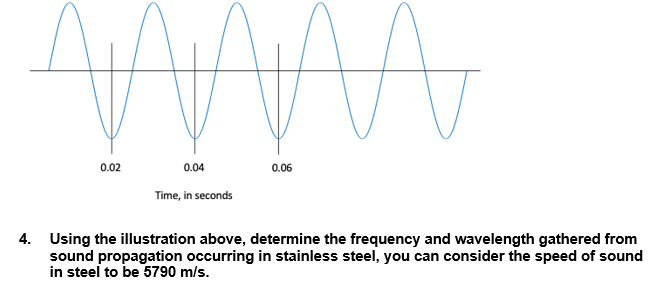 0.04 0.02 0.06 Time, in seconds 4. Using the illustration above, determine the frequency and wavelength gathered from sound propagation occurring in stainless steel, you can consider the speed of sound in steel to be 5790 m/s.