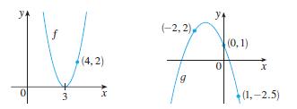 (-2, 2), (0, 1) (4,2) to (1,-2.5) 3.