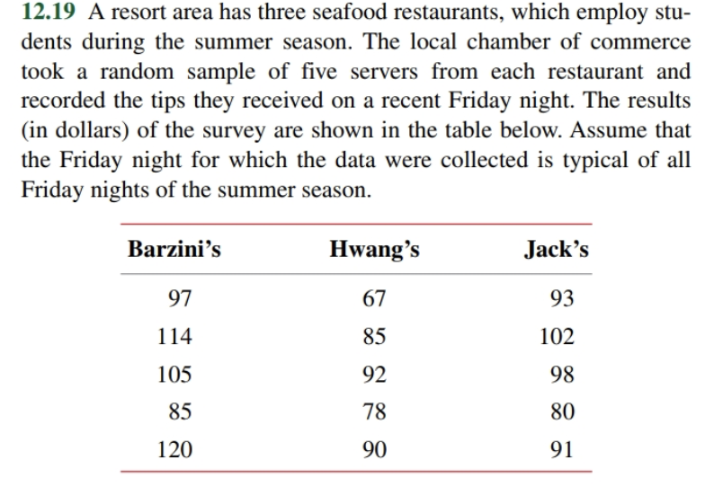 12.19 A resort area has three seafood restaurants, which employ stu- dents during the summer season. The local chamber of commerce took a random sample of five servers from each restaurant and recorded the tips they received on a recent Friday night. The results (in dollars) of the survey are shown in the table below. ASsume that the Friday night for which the data were collected is typical of all Friday nights of the summer season. Hwang's Barzini's Jack's 97 67 93 114 85 102 105 92 98 85 78 80 120 90 91