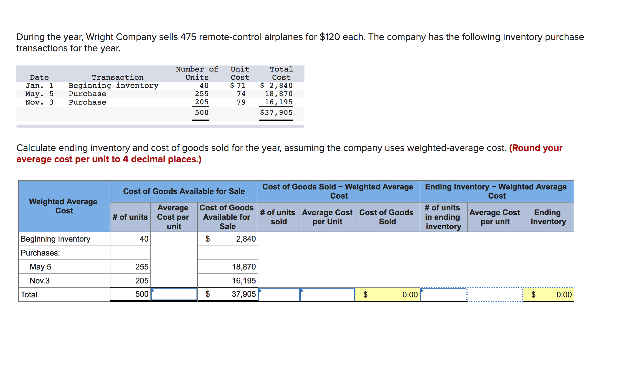 During the year, Wright Company sells 475 remote-control airplanes for $120 each. The company has the following inventory purchase transactions for the year. Number 0f Units Unit Total Transaction Date Cost Cost $ 2,840 18,870 16,195 $ 71 Beginning inventory Purchase 40 Jan. 1 Маy. 5 Nov. 3 255 74 205 Purchase 79 $37,905 500 Calculate ending inventory and cost of goods sold for the year, assuming the company uses weighted-average cost. (Round your average cost per unit to 4 decimal places.) Cost of Goods Sold - Weighted Average Ending Inventory-Weighted Average Cost of Goods Available for Sale Cost Cost Weighted Average Cost Cost of Goods# of units Average Cost Cost of Goods Available for Average Cost per #of units in ending Average Cost inventory Ending Inventory #of units Sold sold per Unit per unit Sale unit Beginning Inventory 2,840 40 Purchases: 18,870 May 5 255 Nov.3 16,195 205 37,905 500 Total $ 0.00 0.00 $ .....