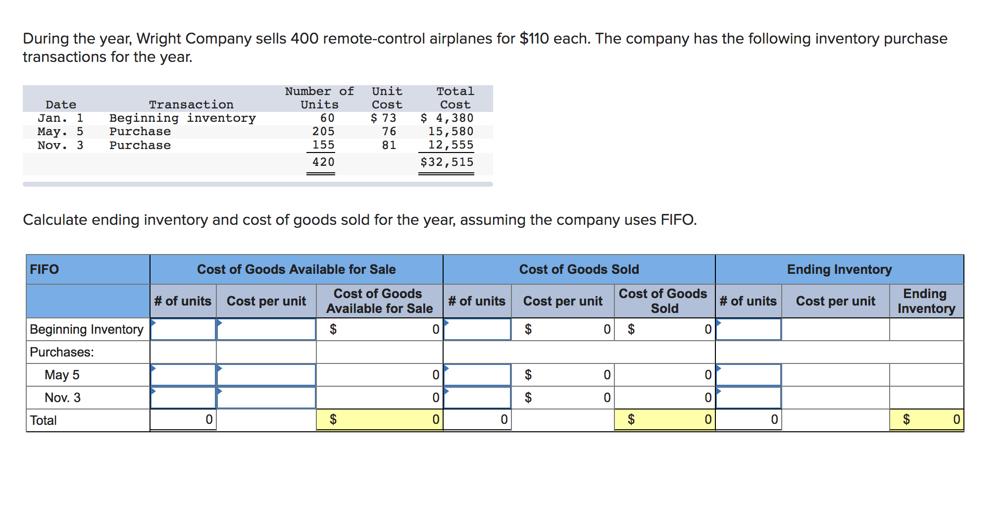 During the year, Wright Company sells 400 remote-control airplanes for $110 each. The company has the following inventory purchase transactions for the year. Number of Units Unit Total Transaction Cost Cost Date $ 73 76 Beginning inventory Purchase $4,380 15,580 12,555 Jan. 1 60 205 155 Мay. 5 Nov. 3 Purchase 81 $32,515 420 Calculate ending inventory and cost of goods sold for the year, assuming the company uses FIFO. FIFO Cost of Goods Available for Sale Cost of Goods Sold Ending Inventory Cost of Goods Ending Inventory Cost of Goods # of units # of units Cost per unit Cost per unit # of units Cost per unit Available for Sale Sold Beginning Inventory $ 0 Purchases: May 5 0 0 0 Nov. 3 0 0 $ $ $ 0 0 0 O Total EAEA