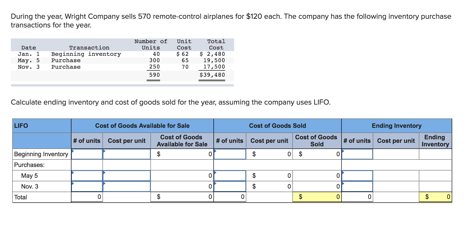 During the year, Wright Company sells 570 remote-control airplanes for $120 each. The company has the following inventory purchase transactions for the year. Number of Units Unit Total Transaction Date Cost Cost $ 62 65 $ 2,480 19,500 17,500 $39,480 Beginning inventory Purchase Jan. 1 40 Маy. 5 Nov. 3 300 250 Purchase 70 590 Calculate ending inventory and cost of goods sold for the year, assuming the company uses LIFO Ending Inventory LIFO Cost of Goods Available for Sale Cost of Goods Sold Ending Cost of Goods # of units Cost per unit Inventory Cost of Goods Cost per unit Cost per unit # of units #of units Available for Sale Sold Beginning Inventory $ $ 0 0 Purchases: May 5 0 0 0 Nov. 3 0 0 0 0 Total O