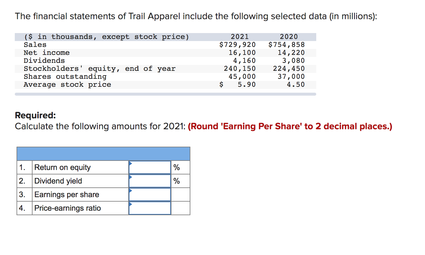 The financial statements of Trail Apparel include the following selected data (in millions): ($ in thousands, except stock price) Sales 2020 2021 $729,920 16,100 4,160 240,150 45,000 5.90 $754,858 14,220 3,080 224,450 37,000 4.50 Net income Dividends Stockholders' equity, end of year Shares outstanding Average stock price $ Required: Calculate the following amounts for 2021: (Round 'Earning Per Share' to 2 decimal places.) Return on equity 1 Dividend yield 2. 3. Earnings per share 4. Price-earnings ratio