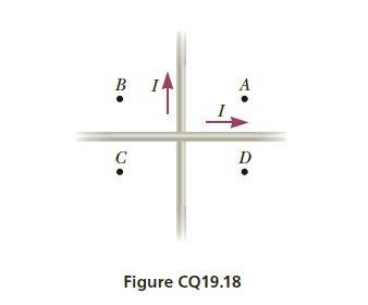 D Figure CQ19.18