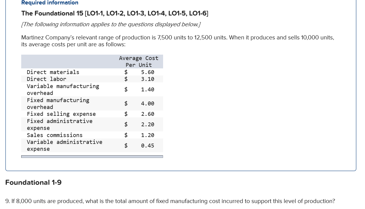 Required information The Foundational 15 [LO1-1, L01-2, LO1-3, LO1-4, LO1-5, LO1-6] [The following information applies to the questions displayed below.] Martinez Company's relevant range of production is 7,500 units to 12,500 units. When it produces and sells 10,000 units, its average costs per unit are as follows Average Cost Per Unit $ $ Direct materials 5.60 Direct labor 3.10 Variable manufacturing overhead Fixed manufacturing $ 1.40 $ 4.00 overhead Fixed selling expense Fixed administrative 2.60 2.20 expense Sales commissions Variable administrative $ 1.20 $ 0.45 expense Foundational 1-9 9. If 8,000 units are produced, what is the total amount of fixed manufacturing cost incurred to support this level of production?